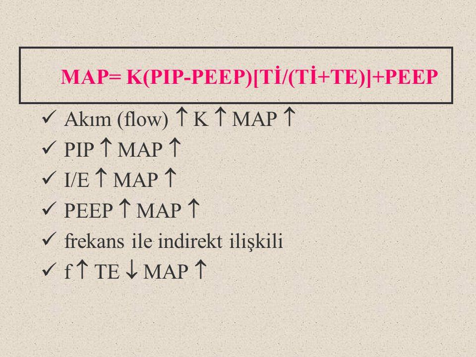 MAP= K(PIP-PEEP)[Tİ/(Tİ+TE)]+PEEP